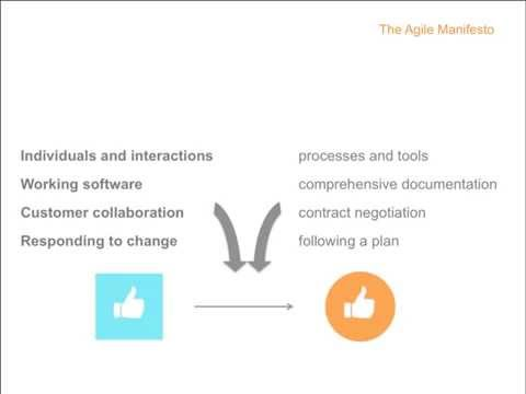 How the Business Analysts can Align Agile Development with Business Priorities