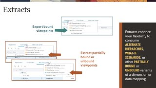 Overview: Extracting Data video thumbnail