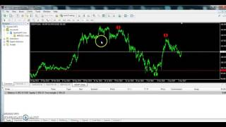 How i turned $2500 to $9000 in short time trading forex confirm it with the details below