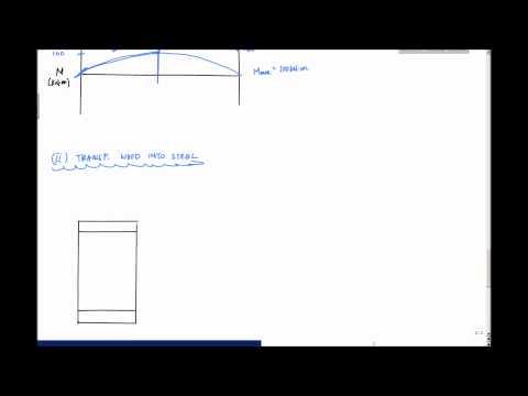 Composite Beam Analysis Example (Part 1) - Mechanics of Materials