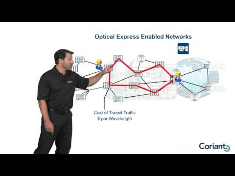 The Benefits of Optical Express