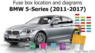 Fuse box location and diagrams: BMW 5-Series (2011-2017) - YouTubeYouTube