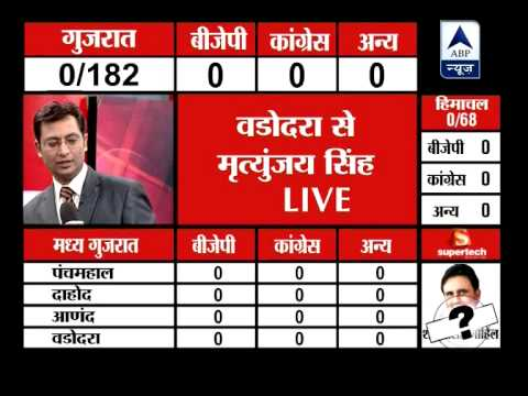 Counting of votes begin in Gujarat & Himachal Pradesh