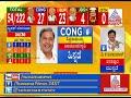 Karnataka Results 2018 : CM Siddaramaiah Trailing In Chamundeshwari