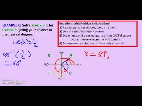 core 2 cast diagram part 2 rh curvetube com