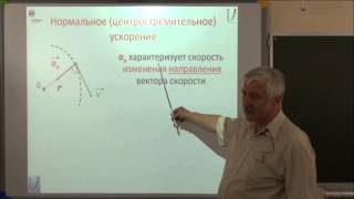 Лекции по физике. Урок № 4.