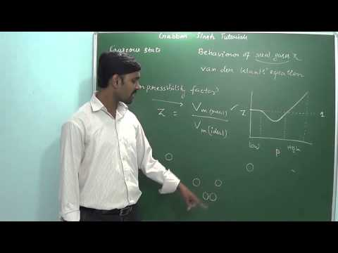 1.4 Behaviour of real gases & van der Walls gas equation ( G