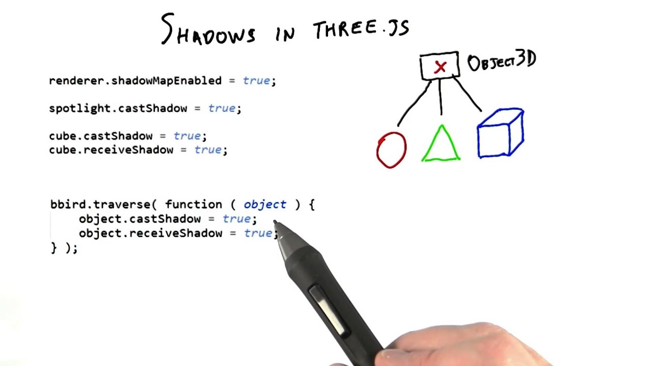 Shadows in three.js - Interactive 3D Graphics by Udacity