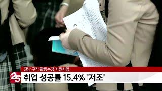 전남 구직 활동수당 지원사업, 취업 성공률 15.4% …