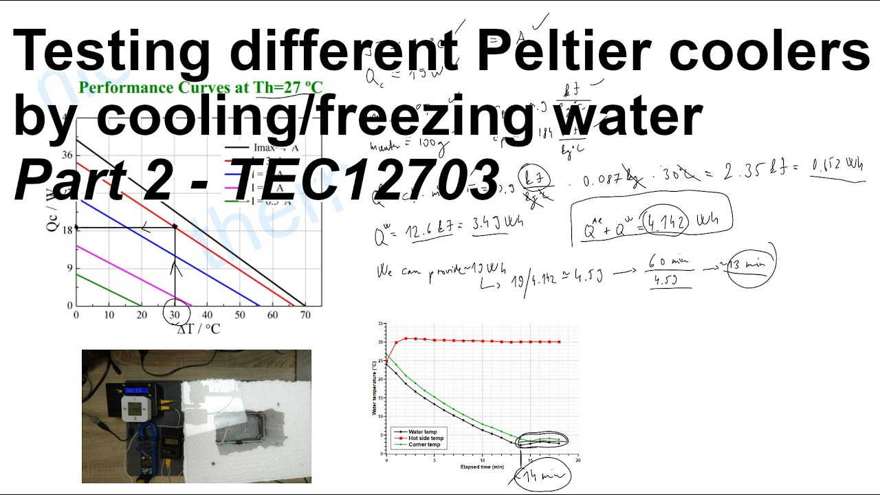 Testing different Peltier coolers by cooling/freezing water - Part 2 - TEC12703