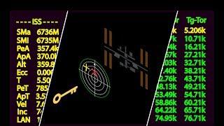 Стыковка с МКС для чайников. Основы орбитальной механики, ч.3