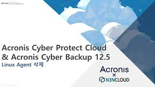 Acronis Cyber Protect Cloud&am…