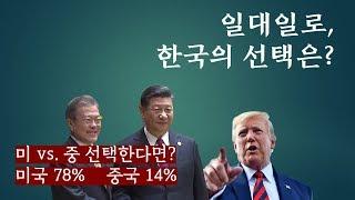 일대일로 압박하는 중국, 한국의 선택은.  EU 에게 배우는 지혜.