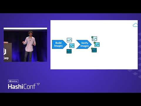 Journey to the Cloud with Packer and Terraform