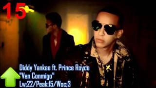 Billboard Bubbling Under Hot 100(Top 25) August 13, 2011