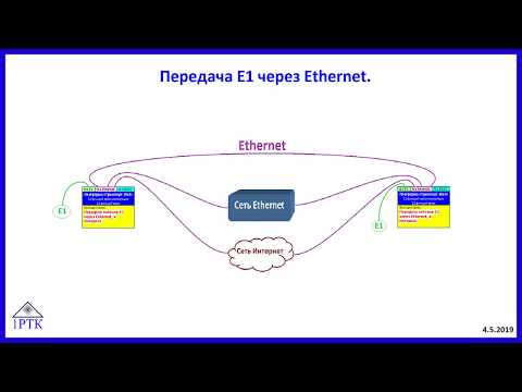 Как передать Е1 через Ethernet.
