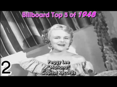 75 Years of Billboard Top 5 YearEnd Hits, Part 1: 19411959