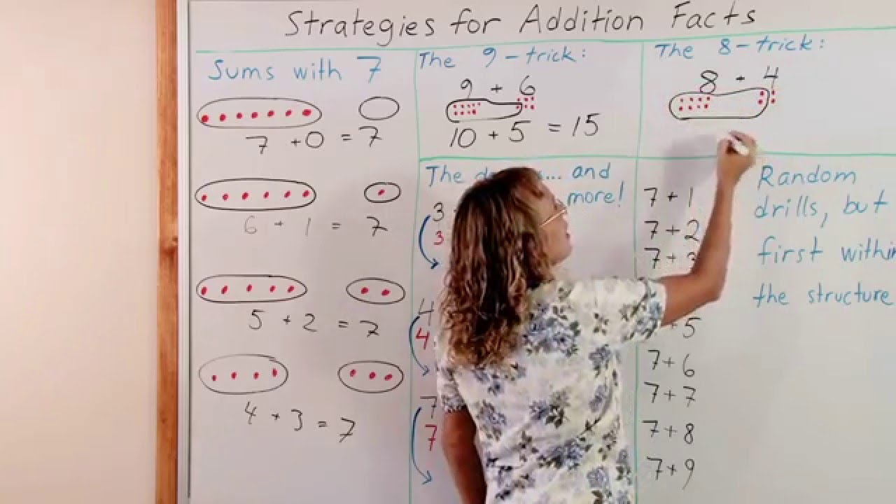 Tricks & Strategies for Addition Facts - Grade 2 Math - YouTube