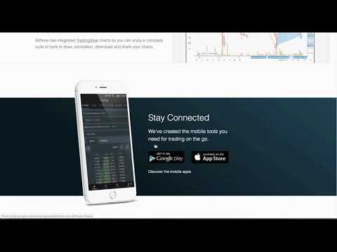 BitFinex Exchange Review By FXEmpire