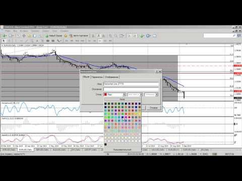 Среднесрочный анализ валютных курсов на Форекс от 04.09.2014
