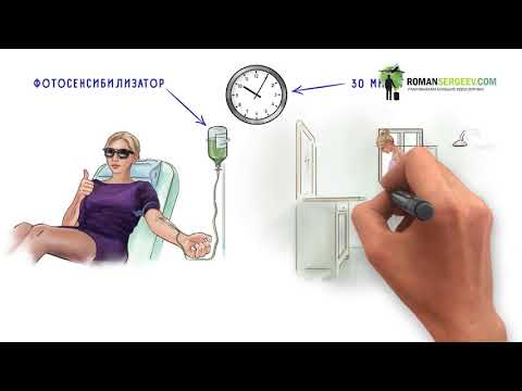 Лечение дисплазии шейки матки методом фотодинамической терапии  | рисованное видео для бизнеса
