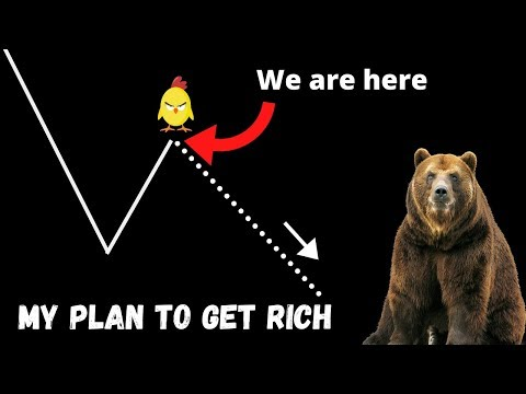 How to Plan for the Next Recession |  Bull Trap |  Stock market analysis