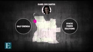 ISABEL DOS SANTOS ESQUEMA DE LAVAGEM DE DINHEIRO