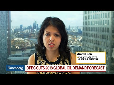 Oil Analyst Sen Says Market Testing OPEC to Ensure Productio