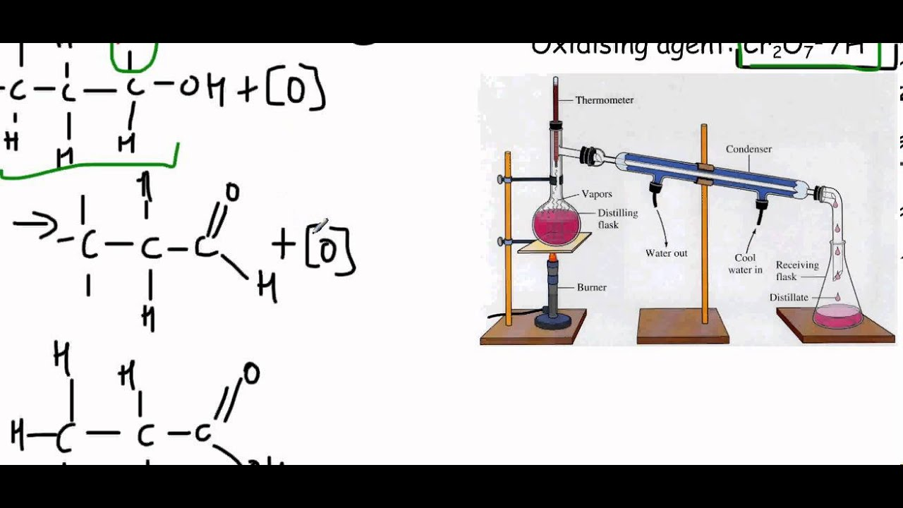 Ocr as level chemistry unit f322 module 2 oxidation and reduction ocr as level chemistry unit f322 module 2 oxidation and reduction of alcohols urtaz Images