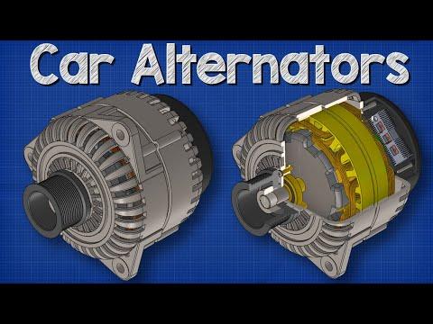 How Alternators Work - Automotive Electricity Generator