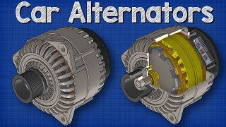 How Alternators Work - Automotive Electricity Generator