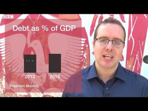 Brazil's faltering economy explained   BBC News