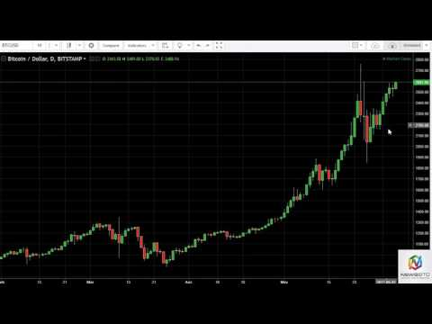 BTC/USD And BTC/JPY Technical Analysis June 6, 2017
