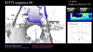 Stereo Camera Localization in 3D LiDAR Maps (IROS 2018)