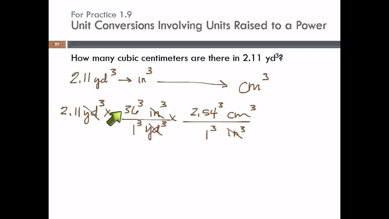 Unit Conversions Involving Units Raised To A Power Cubic Yards To