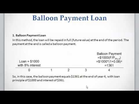 Lesson 11 video 2: Balloon Payment Loan and Interest Only Loan