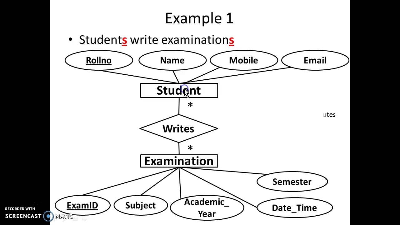 er diagram sample problem statements video 1 [ 1280 x 720 Pixel ]