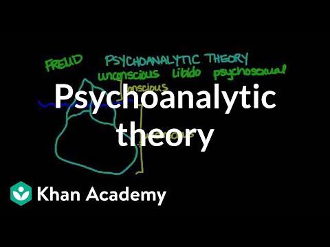 Psychoanalytic theory | Behavior | MCAT | Khan Academy