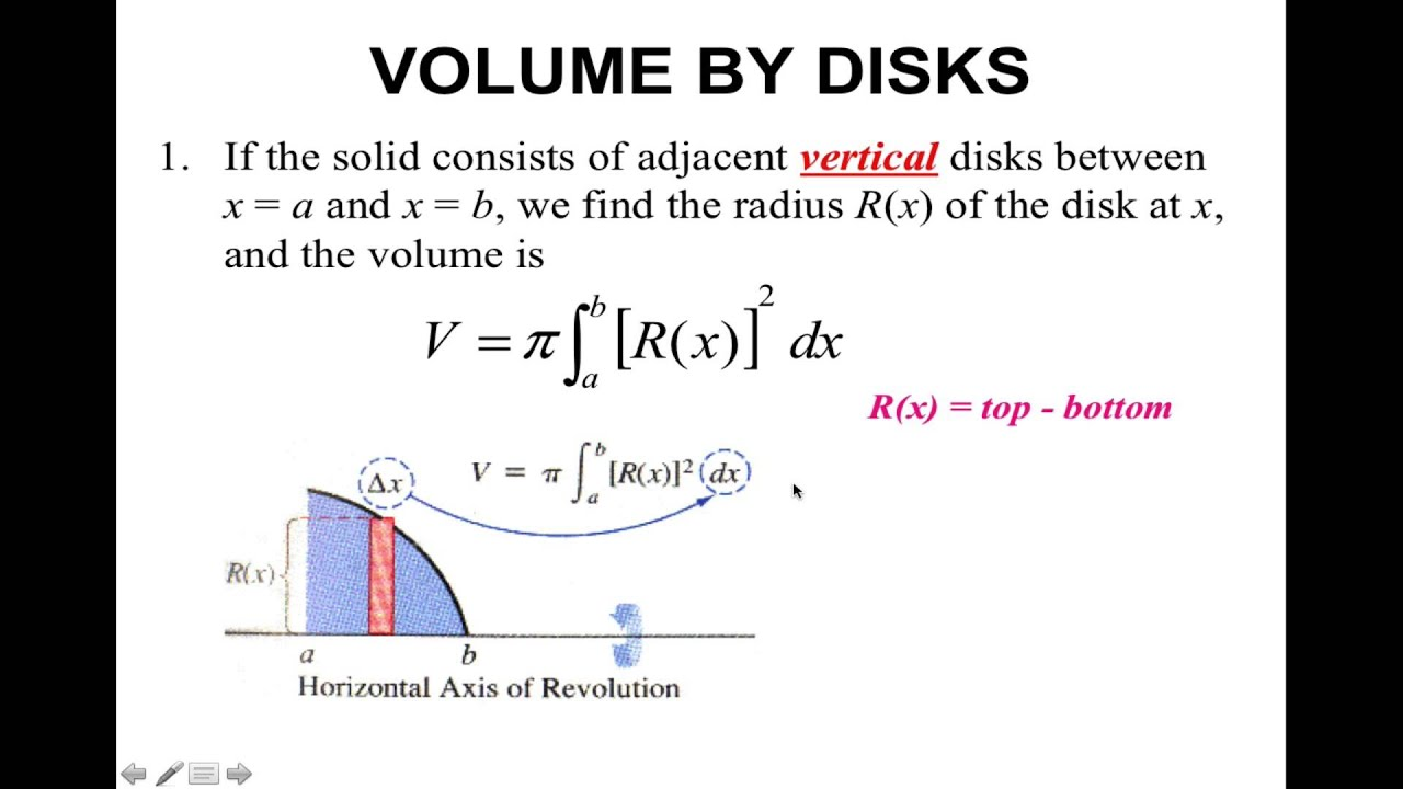 Topic 44 volume of solids of revolution disk method youtube topic 44 volume of solids of revolution disk method calculus bc publicscrutiny Choice Image