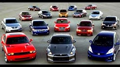 Top ten famous Car Insurance Companies of the world