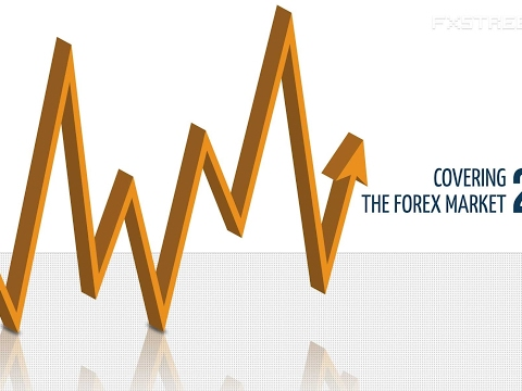 Forex Live Analysis: Outlook for March 20 - 24 week