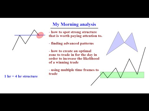 Tutorial: how to do Morning analysis in the forex market ( 3/31/16 )