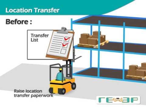 REAP - RFID Enterprise Application Platform