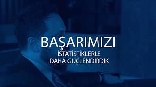 İSOBİL TOPLU SMS ŞİRKETİ Kurumsal Tanıtım Filmi