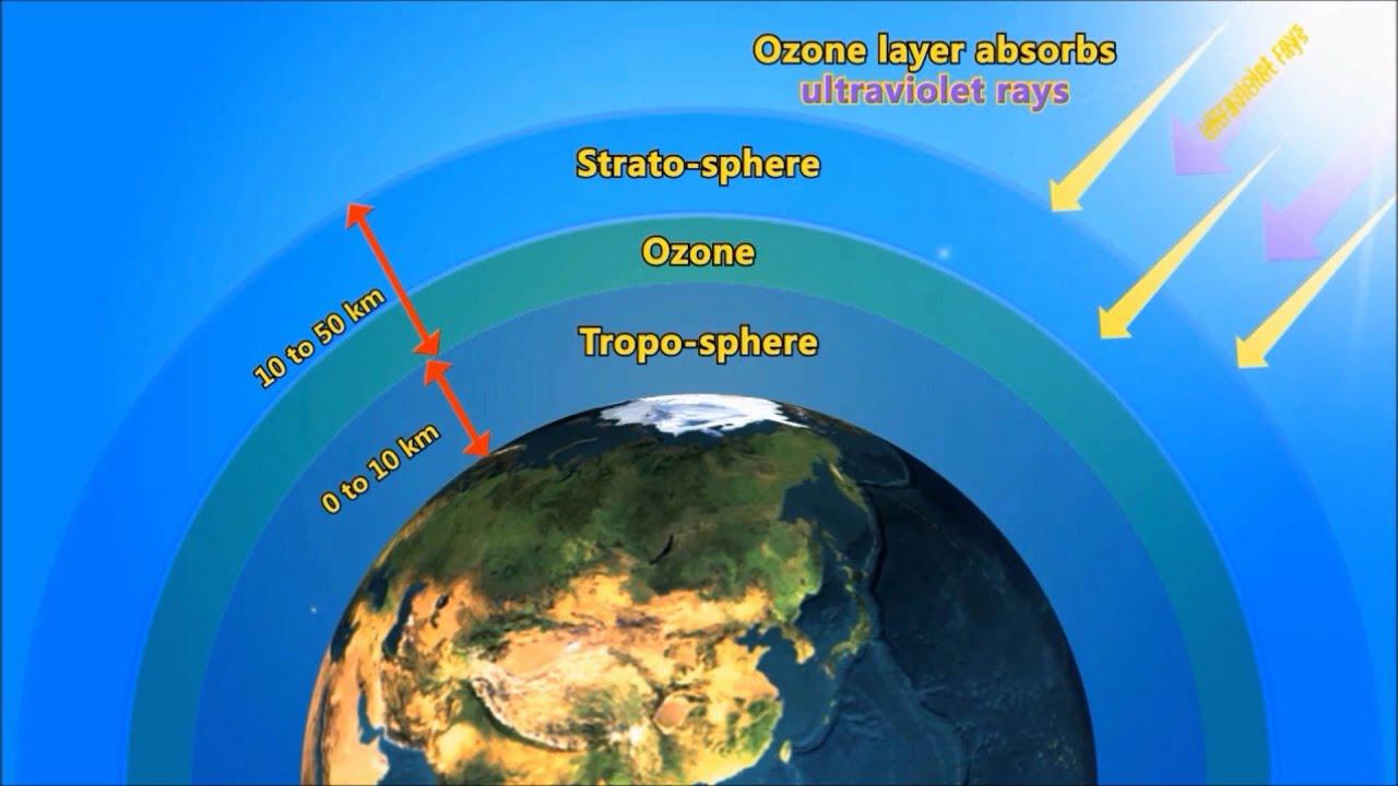ozon layer ile ilgili görsel sonucu