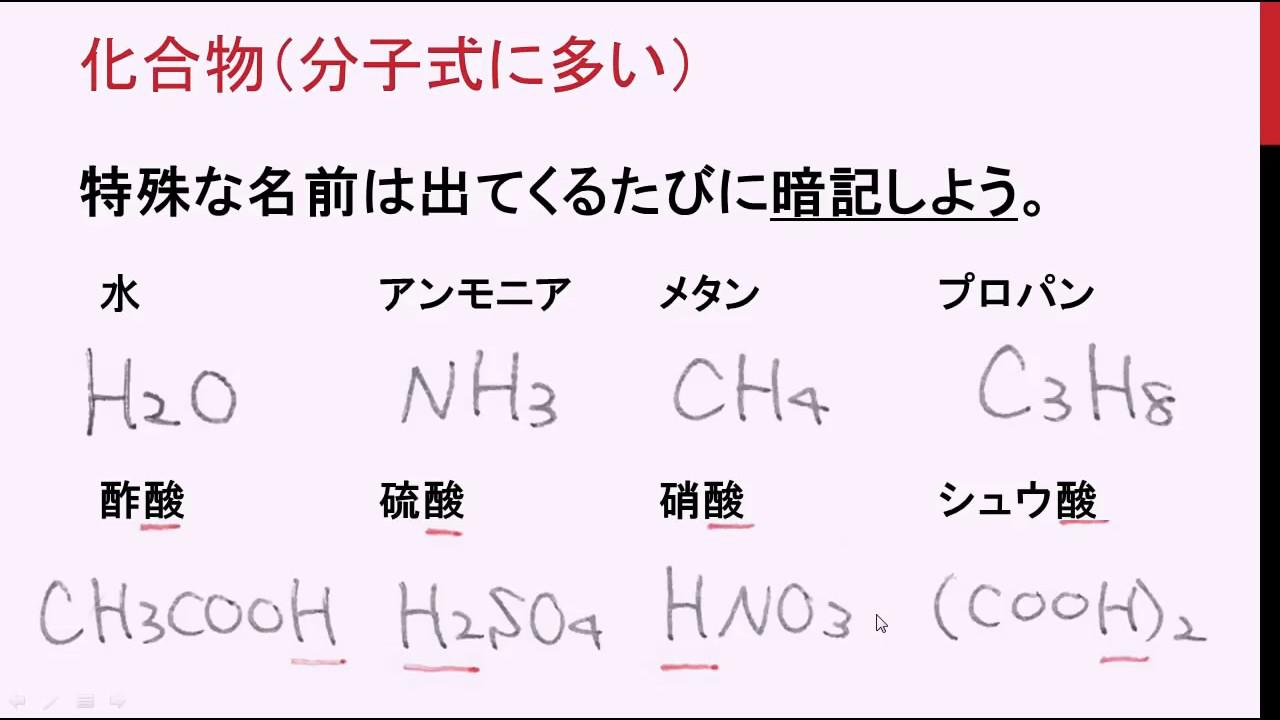 化学式 メタン
