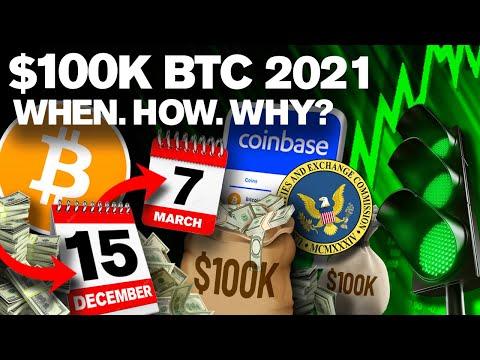 $100K BITCOIN (2021)... Here's How It HAPPENS!