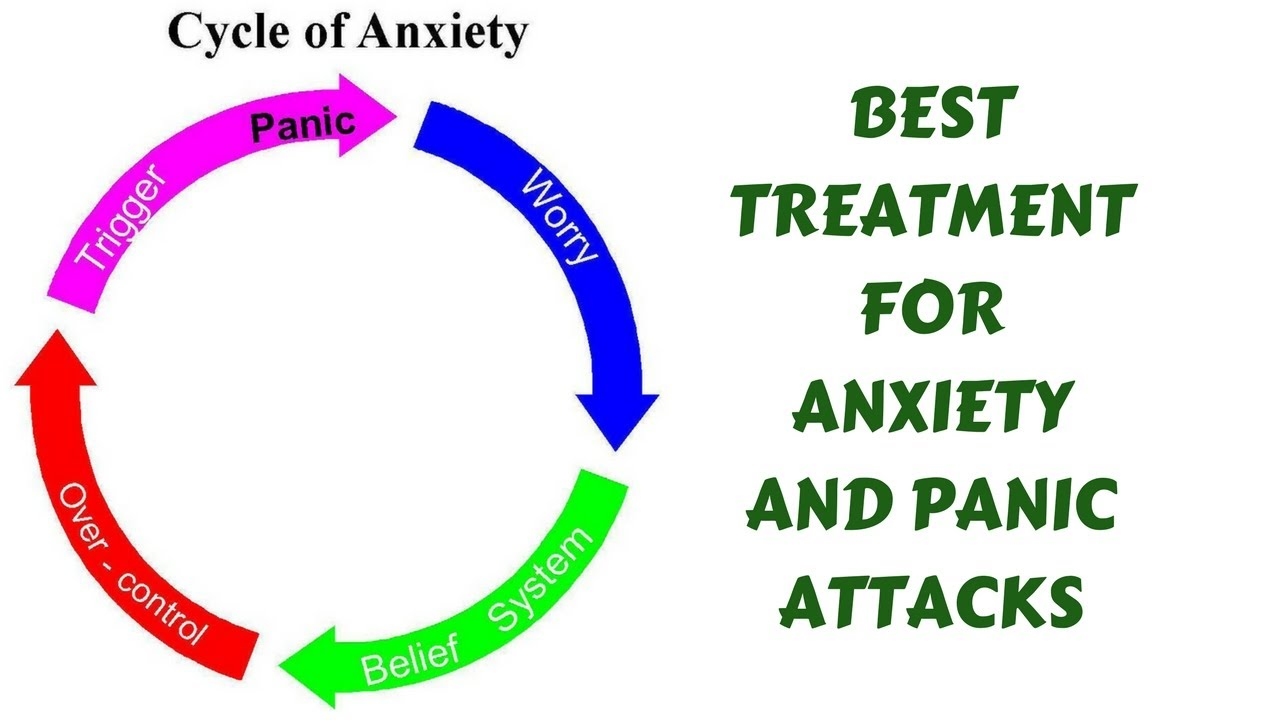 is paxil good for anxiety and panic attacks