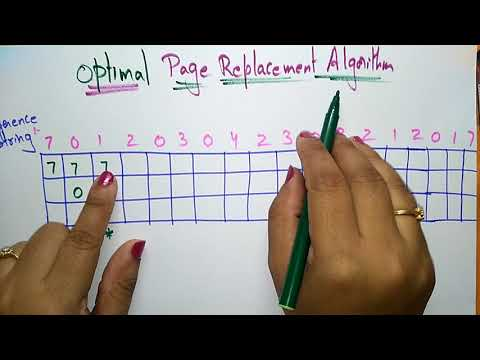 page replacement algorithms in operating system | OPTIMAL |