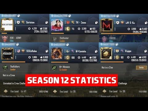 Tacaz , Levinho , Ruppo , Athena Gaming & More Season 12 Statistics - PUBG MOBILE